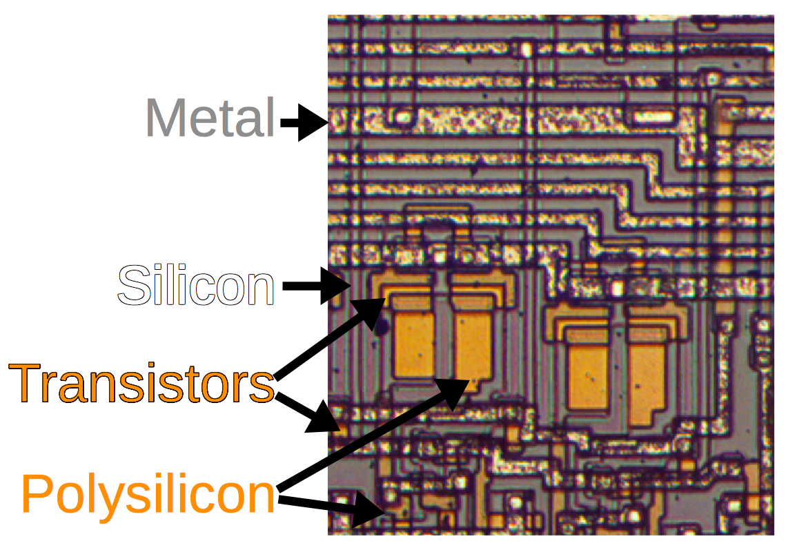 Die Photos And Analysis Of The Revolutionary 8008 Microprocessor 45 Smallscale Integrated Circuit With Bond Wires Attached In A Closeup Showing Metal Layer Polysilicon