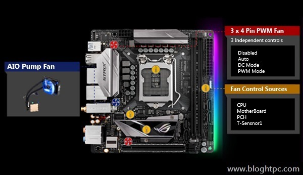 Control refrigeración Asus STRIX Z270i GAMING