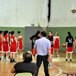 NBA . Pilar Juvenil F