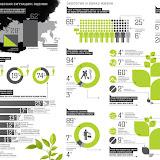Экологическая ситуация: оценки Экология и образ жизни