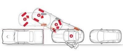 ท่าขับรถถอยหลังเข้าจอดและออกจากช่องว่างด้านซ้าย