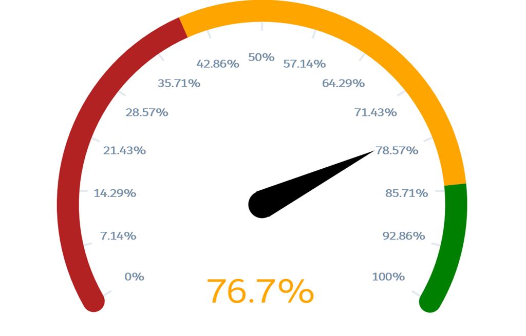 [gauge%5B33%5D]