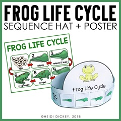 Frog Life Cycle Hat & Poster TPT