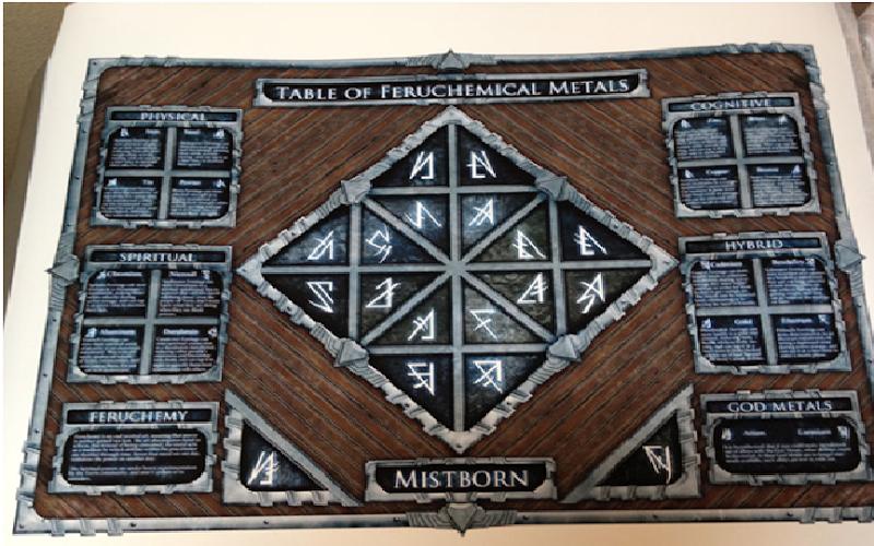 tablette des métaux ferrochimiques