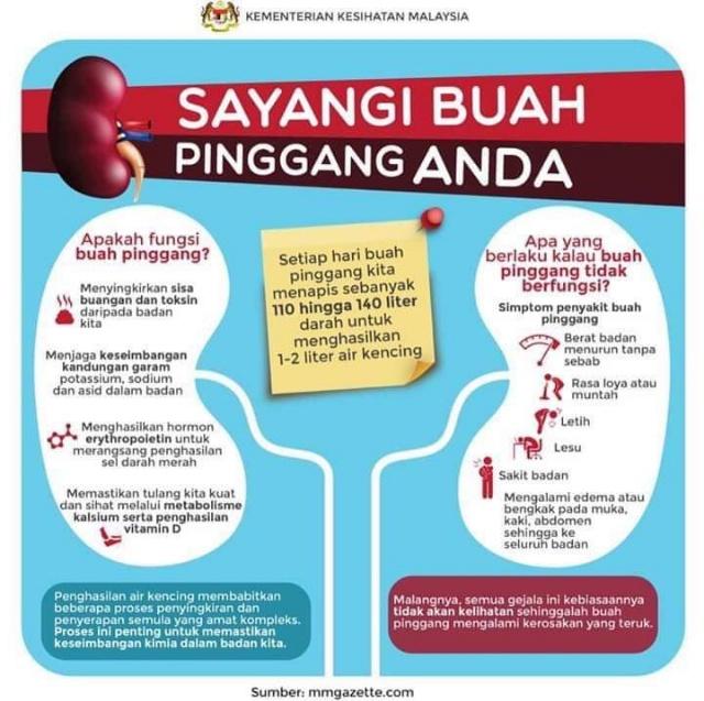 Tips Jaga Buah Pinggang