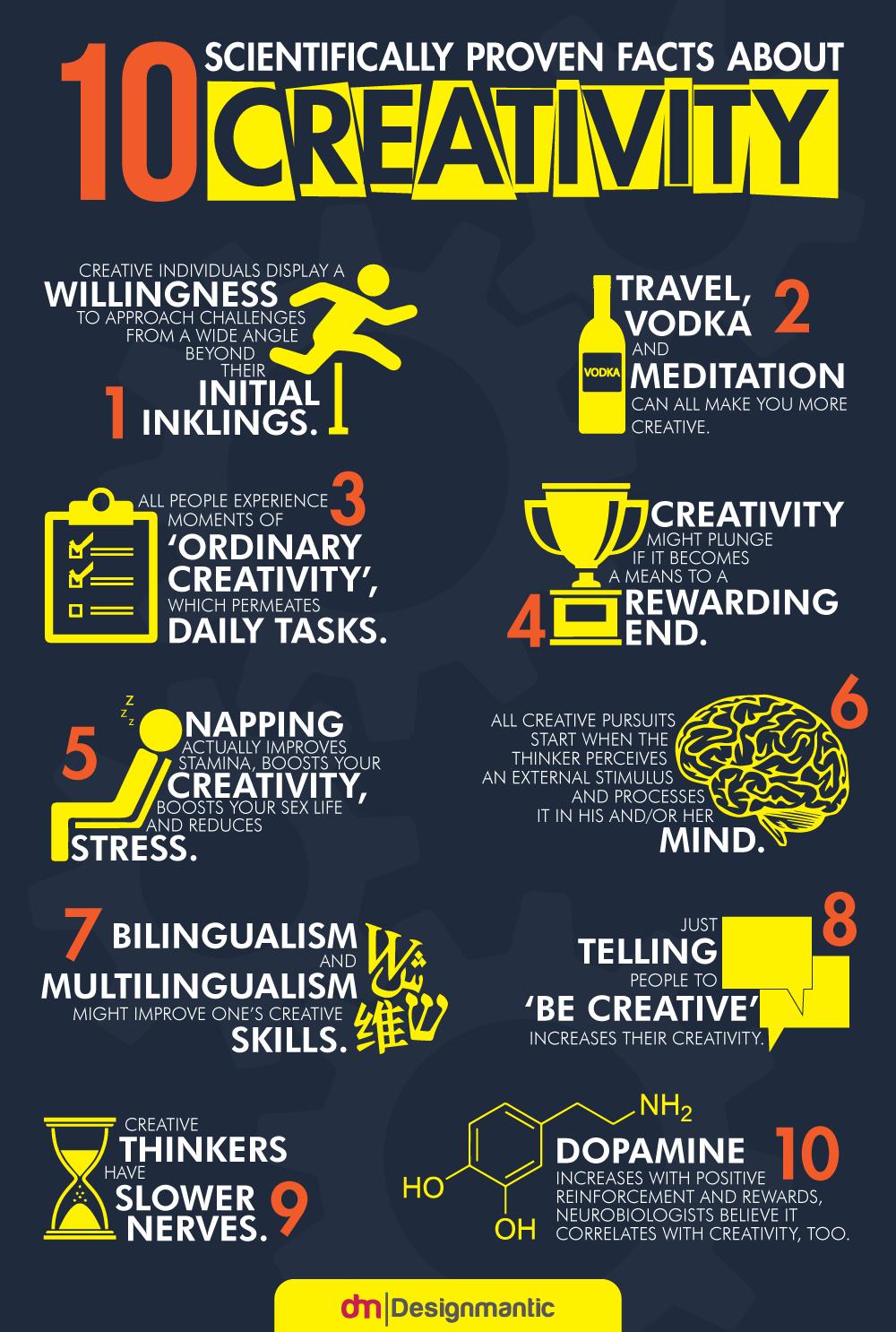 10 hechos científicamente probados relacionados con la creatividad