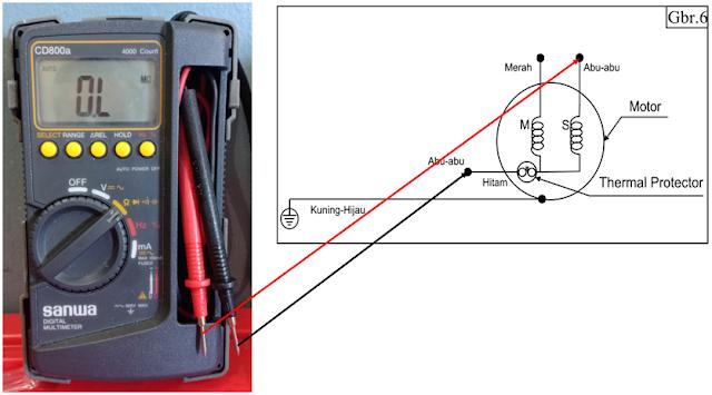 Cara cek kumparan / belitan dinamo pompa air apakah masih bagus atau tidak