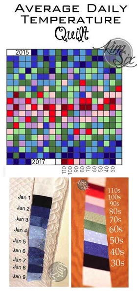How to make a daily temperature quilt