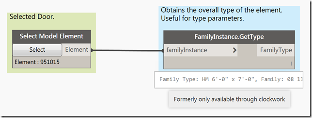 FamilyInstance.GetType