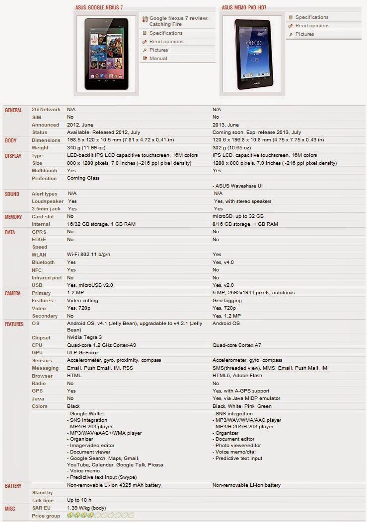 Nexus+7+vs+Memo+Pad+HD+7+Asus.jpg