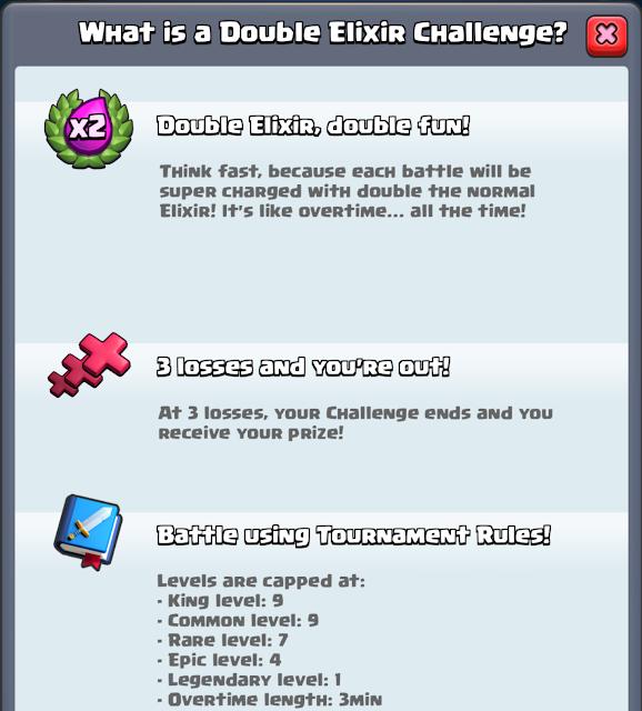 Clash Royale: Double Elixir Challenge