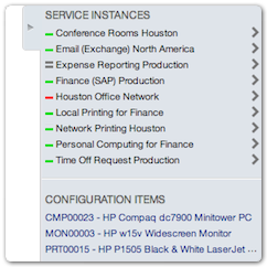 Service Hierarchy Browser in its initial state