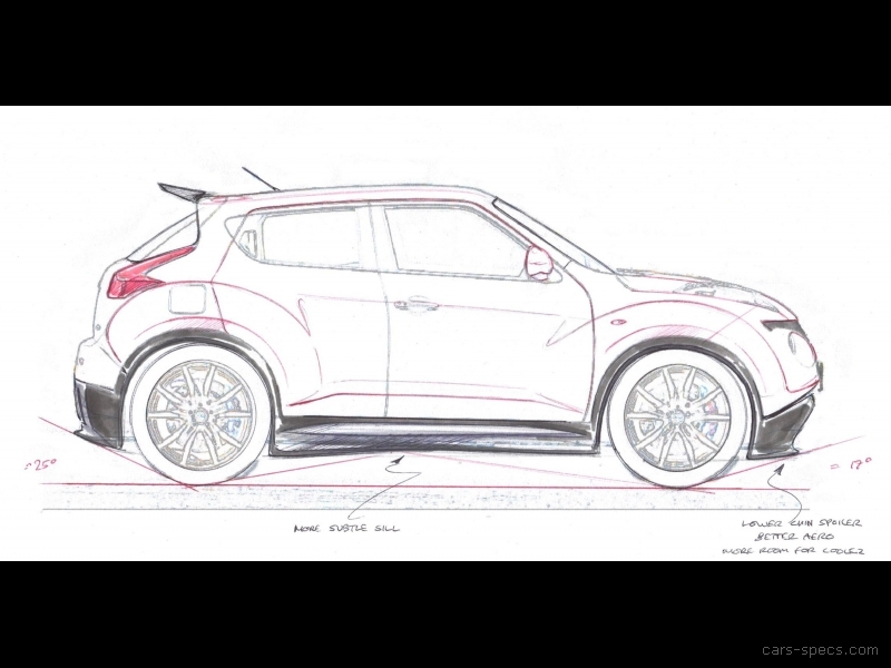 2012 Nissan Juke Hatchback Specifications, Pictures, Prices