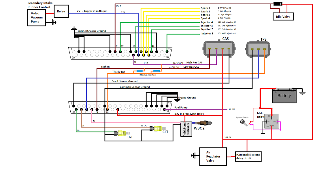 1966 Mopar Ignition Wiring Diagram