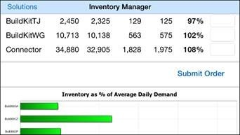 Mobile Inventory Management App Viewed on a Phone