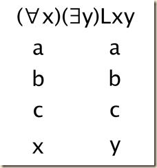 6.6 quantifier pictures 1.a