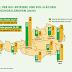 المفوض الأوروبي لشؤون البيئة والثروة السمكية النمسا هي الرائدة أوروبياً في الزراعة العضوية
