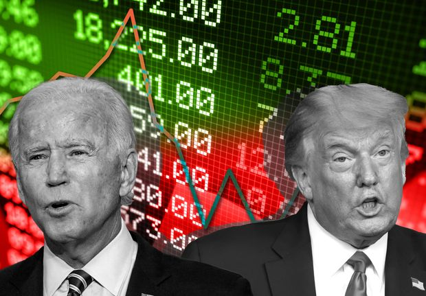 "Can Presidents ""Make or Break"" a Market"