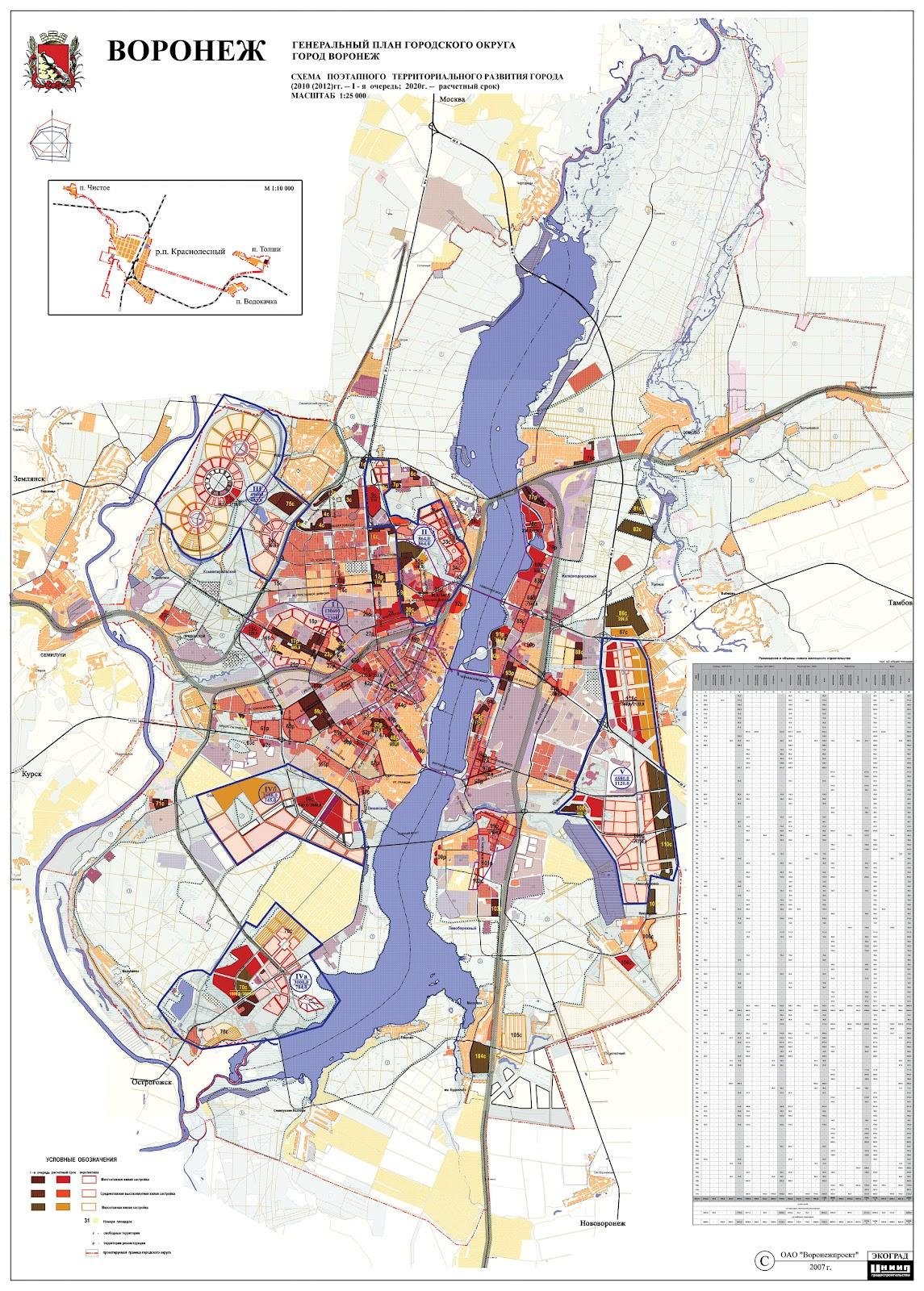 сх поэтапного тер развития города