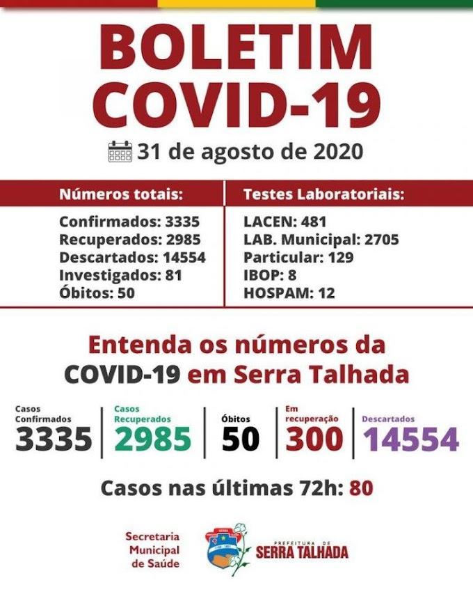 Serra Talhada tem 80 novos casos e 2 óbitos por Covid-19 nesta segunda (31)