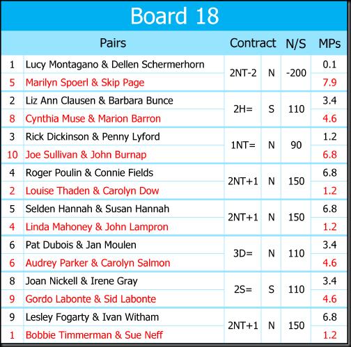 Recap Boards 16 November 2017-18