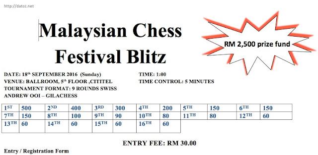 Malaysia Chess Blitz