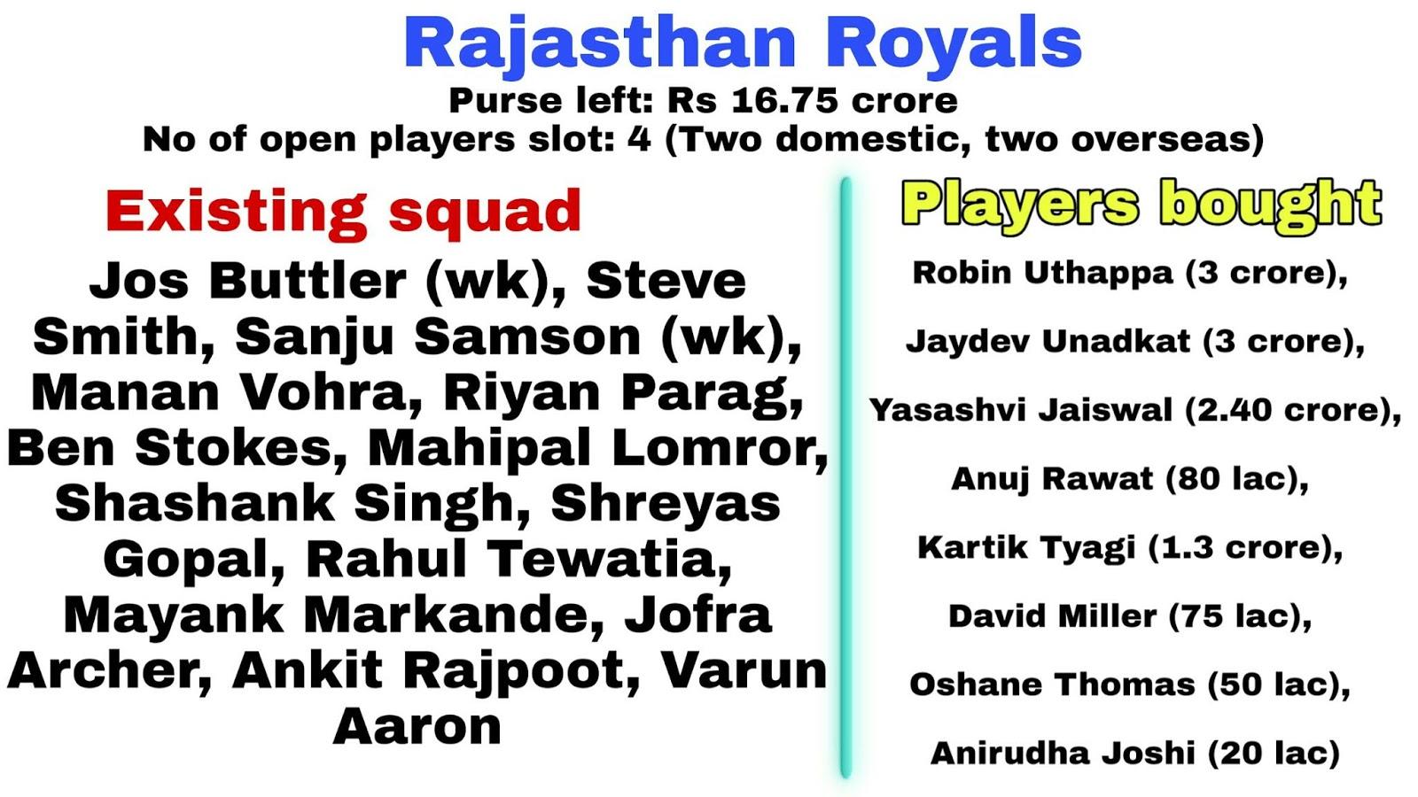 IPL 2020 Team's - All 8 Team's 2020 - Mana Updates