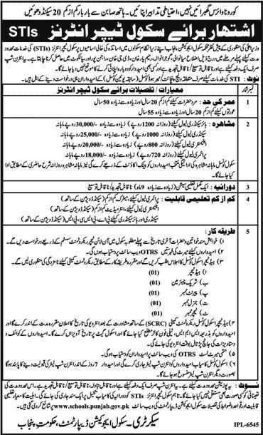 Punjab Education Department Jobs 2021 (500 Posts)