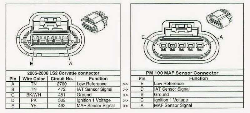 ls7 maf wiring wiring diagram center u2022 rh culinaryco co Nissan MAF Sensor Wiring Diagram Nissan MAF Sensor Wiring Diagram
