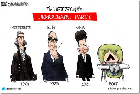 Parti démocratique