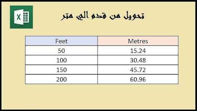 حاسبة تحويل قدم الي متر والعكس | محول وحدات القياس