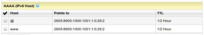 将GoDaddy域名定向到了IPv6