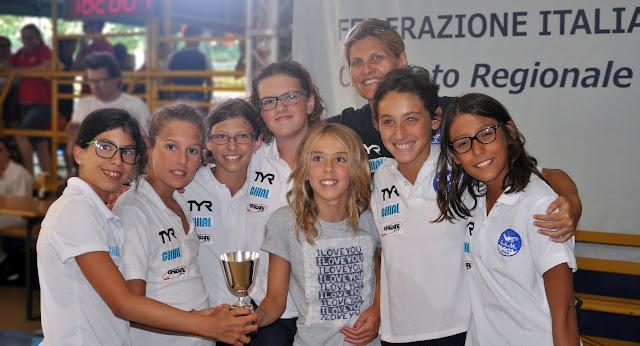 1415 Campionati Regionali Estivi Esordienti A