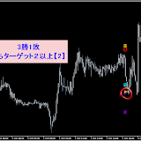 USD/JPY M5 10月勝率94.00%リアルタイムで確認した直近シグナル10.31まで