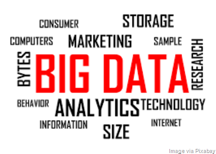 big-data-opportunities