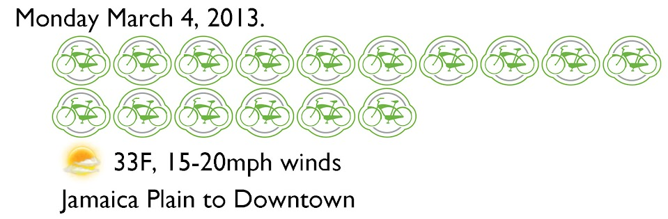 3/4 Bike Count