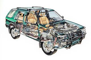 Trasparenza dell'Opel Frontera di prima generazione.