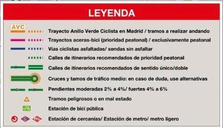 Red de Estacionamientos de Bicis en Transporte Público (ReB): Normas de uso y consejos