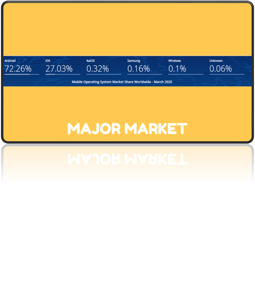 android os market
