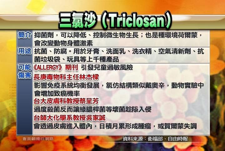 1204_CG1_三氯沙(Triclosan)