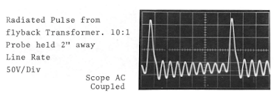 The service manual shows the waveform you can pick up two inches away from the flyback transformer.