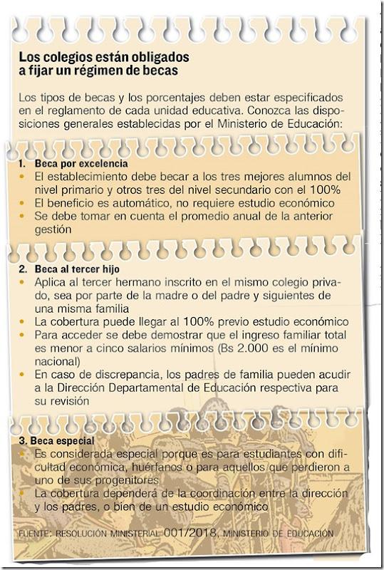 Bolivia: Conozca las tres becas obligatorias para colegios particulares