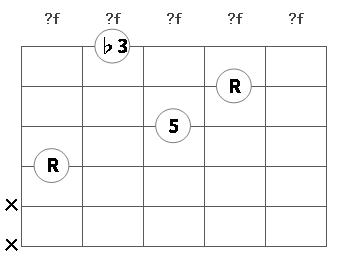 chord3-Dm11.png