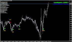2011-08-03_1722  EUR/JPY M5