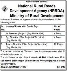 NRRDA Advertisement 2018 indgovtjobs