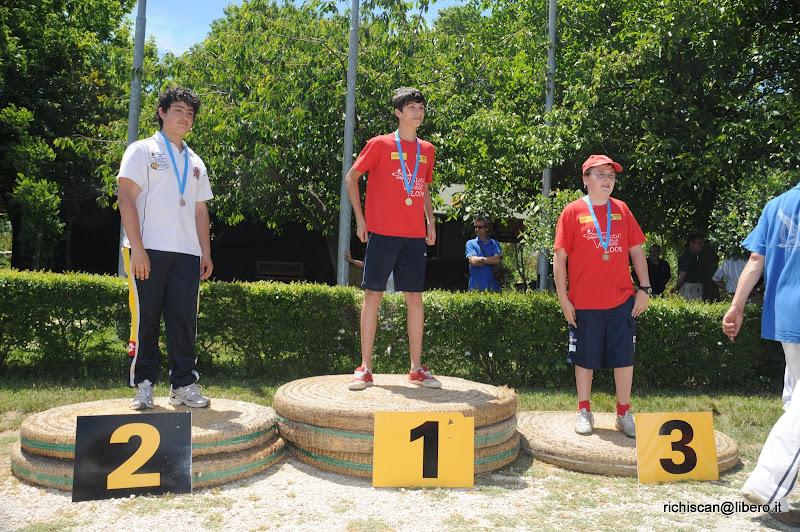 Premiazione Studenteschi e GdG 2009 - RIC_3674.JPG