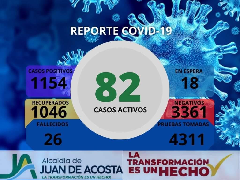 Reporte covid19 para Juan de Acosta - 8 de Mayo