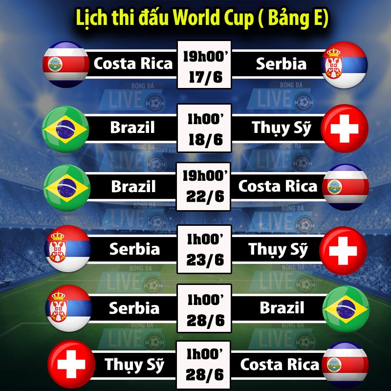 Lịch thi đấu World Cup 2018 - Bảng E