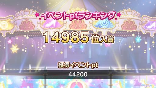 14985位 44200pt