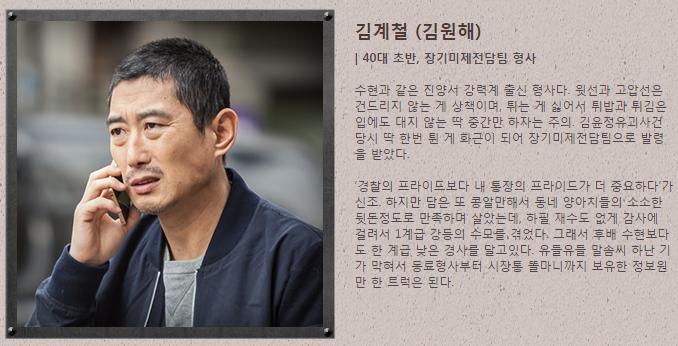 韓劇 Signal 線上看